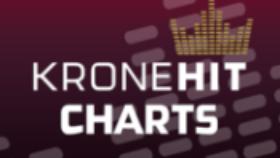 Kronehit Relax Radio Livestream